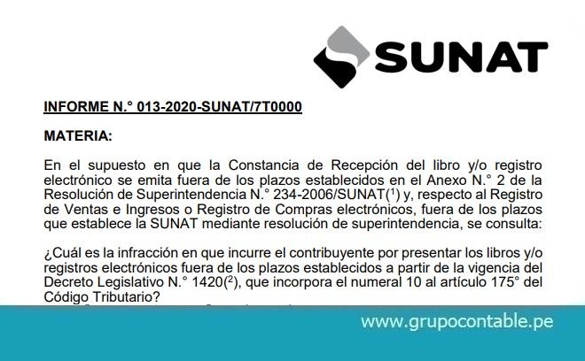 Infracción por no enviar los Libros y Registros Electrónicos dentro de los plazos señalados por la Sunat.